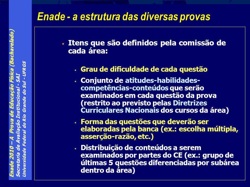 Enade 2010 – A Prova de Educação Física (Bacharelado) Secretaria de Avaliação Institucional - SAI Universidade Federal do Rio Grande do Sul - UFRGS It