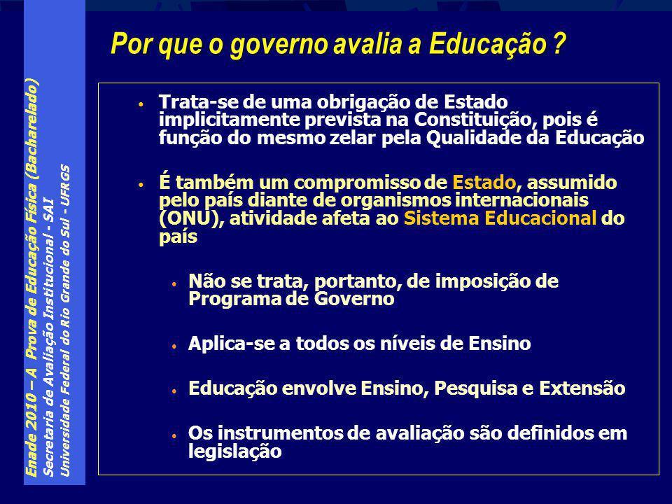 Enade 2010 – A Prova de Educação Física (Bacharelado) Secretaria de Avaliação Institucional - SAI Universidade Federal do Rio Grande do Sul - UFRGS Como é feita a avaliação do desempenho esperado dos estudantes (e dos seus cursos) .