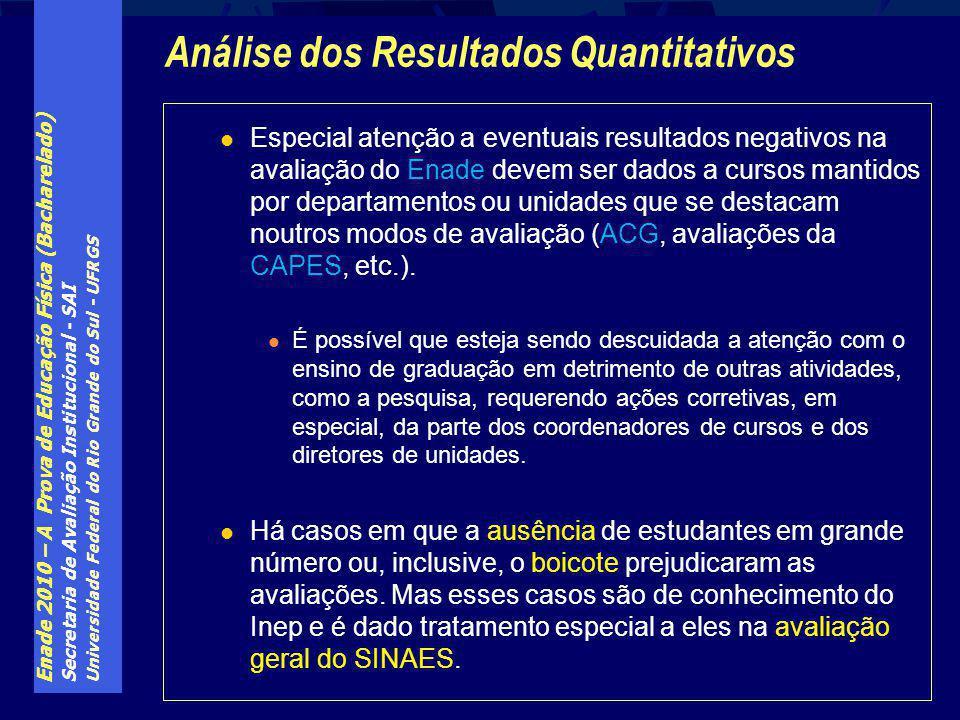 Enade 2010 – A Prova de Educação Física (Bacharelado) Secretaria de Avaliação Institucional - SAI Universidade Federal do Rio Grande do Sul - UFRGS An