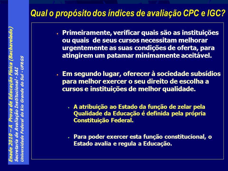Enade 2010 – A Prova de Educação Física (Bacharelado) Secretaria de Avaliação Institucional - SAI Universidade Federal do Rio Grande do Sul - UFRGS Pr