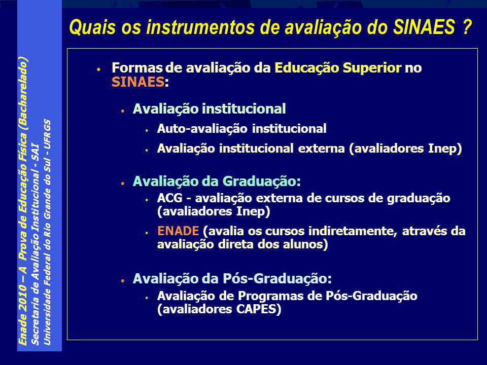 Enade 2010 – A Prova de Educação Física (Bacharelado) Secretaria de Avaliação Institucional - SAI Universidade Federal do Rio Grande do Sul - UFRGS Conteúdos Específicos examinados no contexto da área de Educação Física pela prova do ENADE 2010.