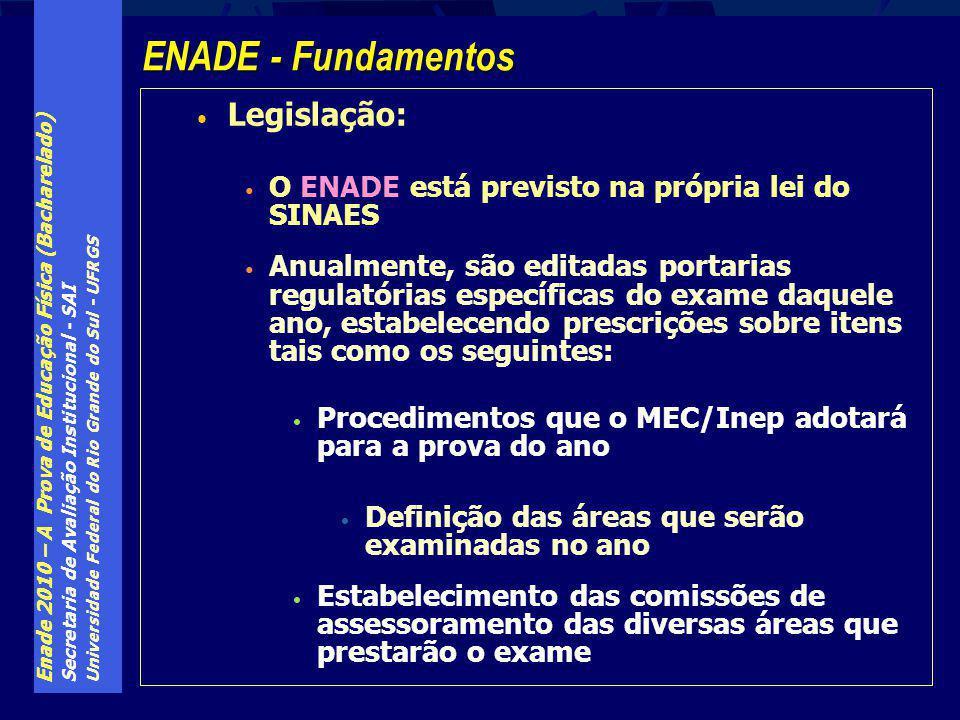Enade 2010 – A Prova de Educação Física (Bacharelado) Secretaria de Avaliação Institucional - SAI Universidade Federal do Rio Grande do Sul - UFRGS As informações de interesse geral sobre o Enade podem ser encontradas no Manual do Enade.