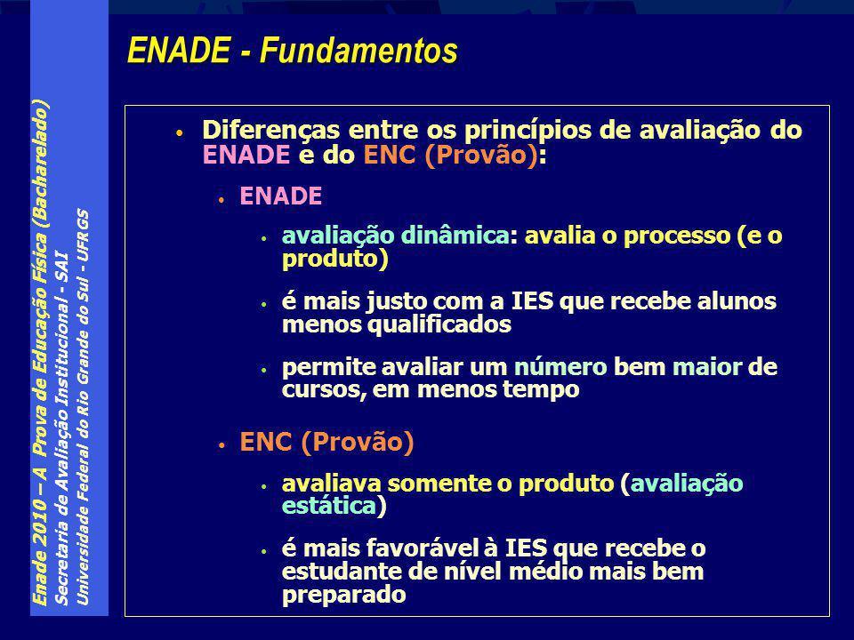 Enade 2010 – A Prova de Educação Física (Bacharelado) Secretaria de Avaliação Institucional - SAI Universidade Federal do Rio Grande do Sul - UFRGS E se o estudante não comparecer .