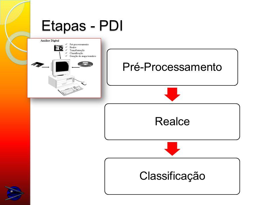 Etapas - PDI Pré-ProcessamentoRealceClassificação