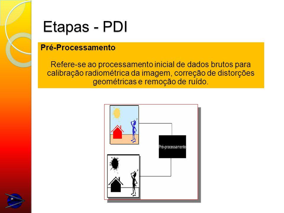 Etapas - PDI Pré-Processamento Refere-se ao processamento inicial de dados brutos para calibração radiométrica da imagem, correção de distorções geométricas e remoção de ruído.