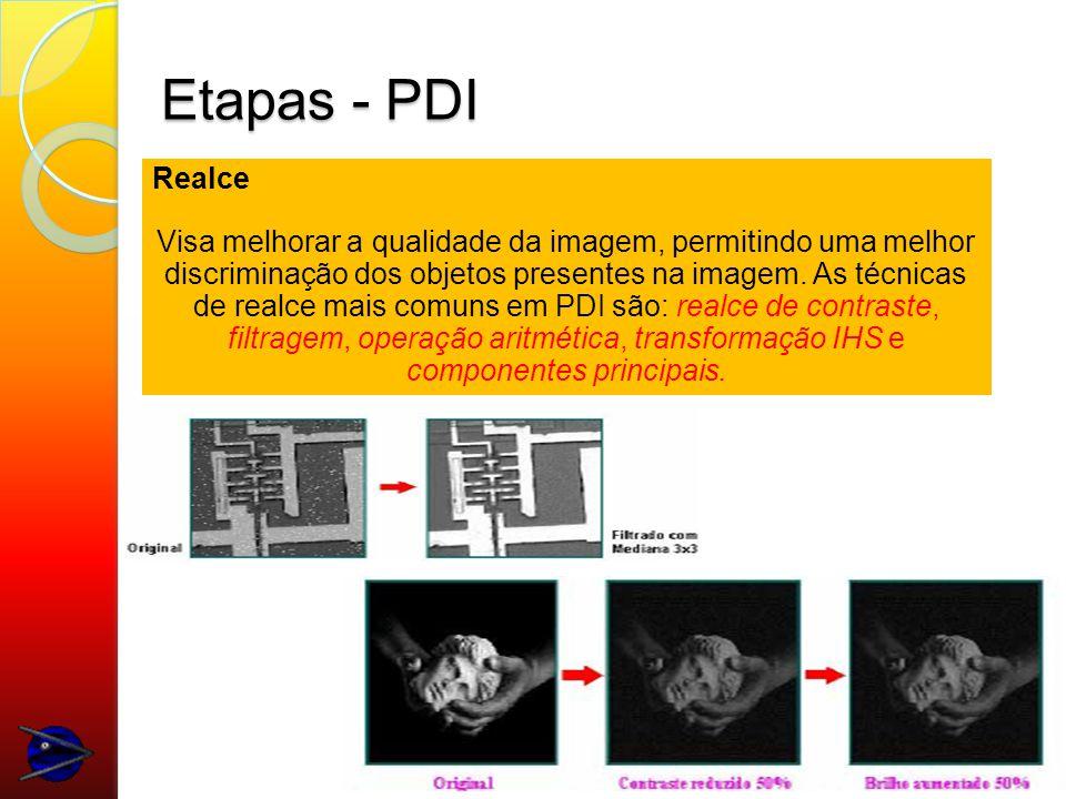 Etapas - PDI Realce Visa melhorar a qualidade da imagem, permitindo uma melhor discriminação dos objetos presentes na imagem.