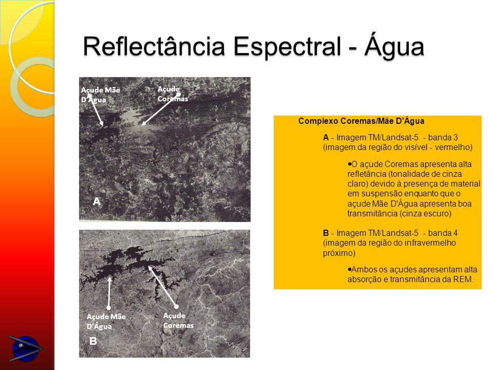 Reflectância Espectral - Água A Açude Coremas Açude Mãe D Água B Açude Coremas Açude Mãe D Água Complexo Coremas/Mãe D Água A - Imagem TM/Landsat-5 - banda 3 (imagem da região do visível - vermelho) O açude Coremas apresenta alta refletância (tonalidade de cinza claro) devido à presença de material em suspensão enquanto que o açude Mãe D Água apresenta boa transmitância (cinza escuro) B - Imagem TM/Landsat-5 - banda 4 (imagem da região do infravermelho próximo) Ambos os açudes apresentam alta absorção e transmitância da REM.