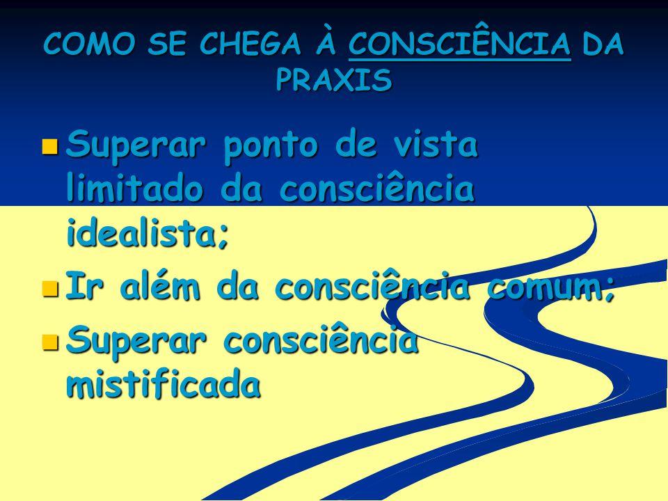 COMO SE CHEGA À CONSCIÊNCIA DA PRAXIS Superar ponto de vista limitado da consciência idealista; Superar ponto de vista limitado da consciência idealis