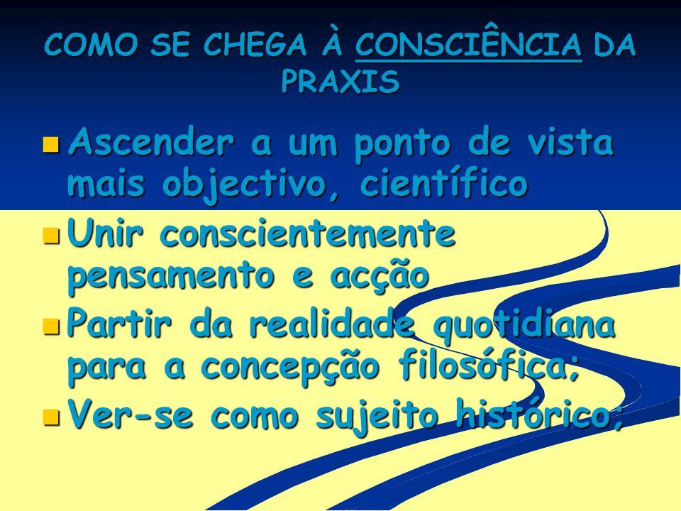 COMO SE CHEGA À CONSCIÊNCIA DA PRAXIS Ascender a um ponto de vista mais objectivo, científico Ascender a um ponto de vista mais objectivo, científico