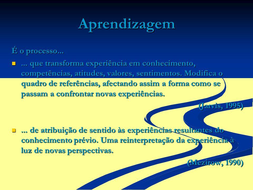 Aprendizagem É o processo...... que transforma experiência em conhecimento, competências, atitudes, valores, sentimentos. Modifica o quadro de referên
