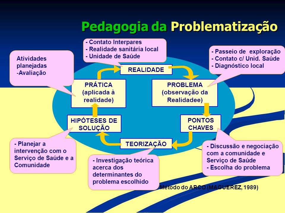 DIFERENTES ÂNGULOS DO PROBLEMA SÃO ANALISADOS A PARTIR DAS INFORMAÇÕES COLHIDAS EM DIVERSAS FONTES.