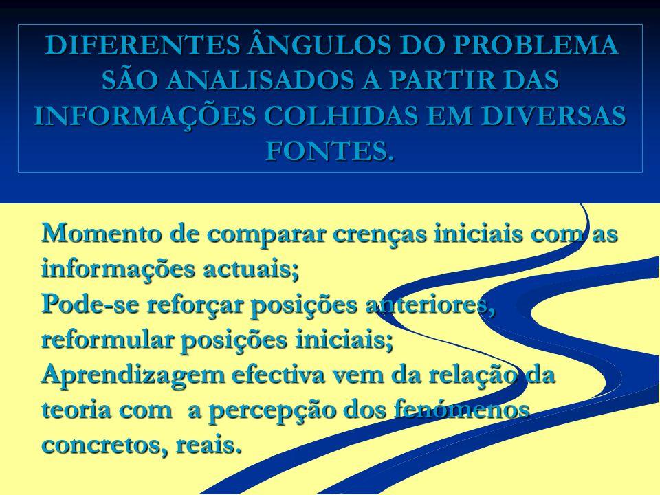 Associação entre o conceito de praxis e conceito de metodologia da problematização PRAXIS É DIFERENTE DE PRÁTICA PRAXIS: é actividade transformadora, consciente e intencionalmente realizada.