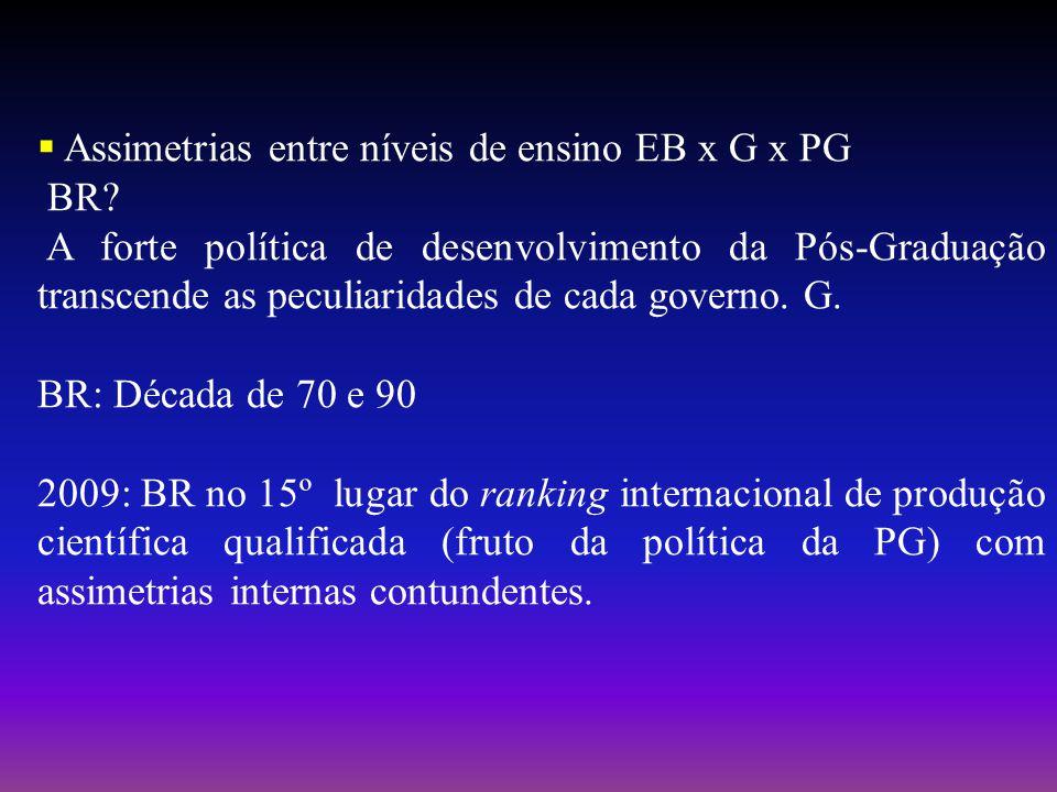 Assimetrias entre níveis de ensino EB x G x PG BR.