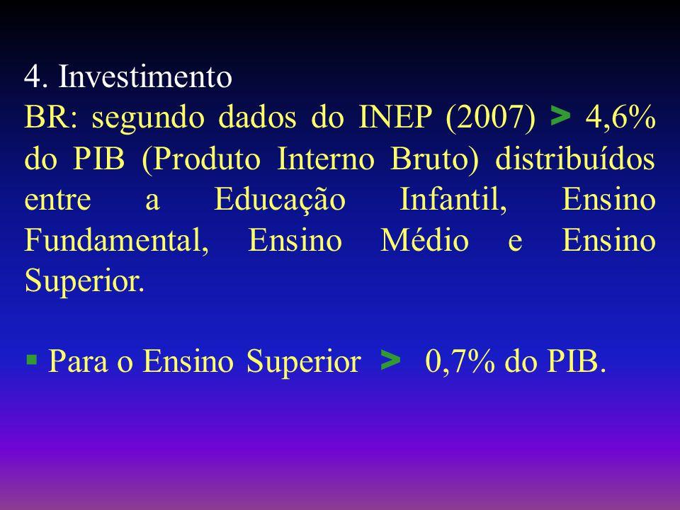 4. Investimento BR: segundo dados do INEP (2007) > 4,6% do PIB (Produto Interno Bruto) distribuídos entre a Educação Infantil, Ensino Fundamental, Ens