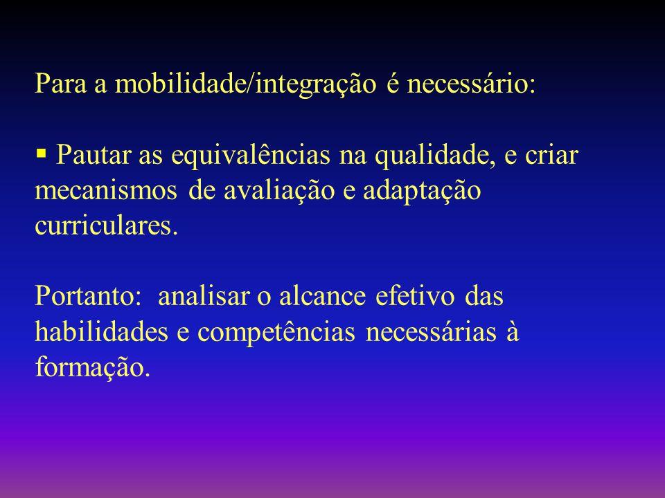 Para a mobilidade/integração é necessário: Pautar as equivalências na qualidade, e criar mecanismos de avaliação e adaptação curriculares.