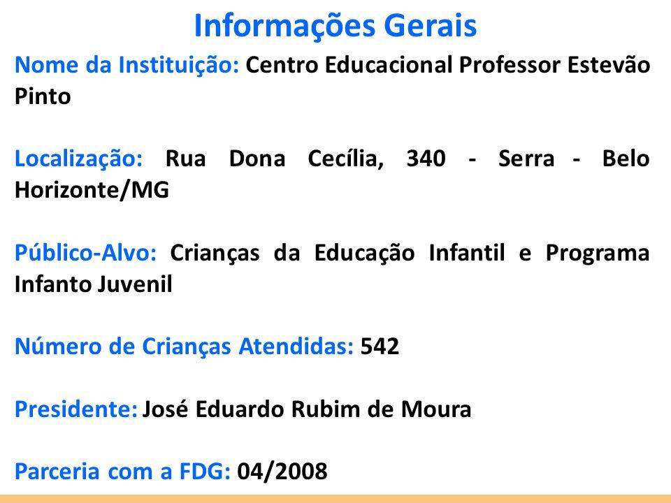 Informações Gerais Nome da Instituição: Centro Educacional Professor Estevão Pinto Localização: Rua Dona Cecília, 340 - Serra - Belo Horizonte/MG Públ