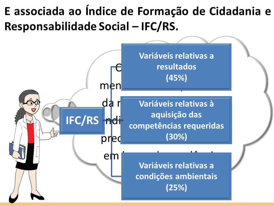 E associada ao Índice de Formação de Cidadania e Responsabilidade Social – IFC/RS. IFC/RS Variáveis relativas a resultados (45%) Variáveis relativas a