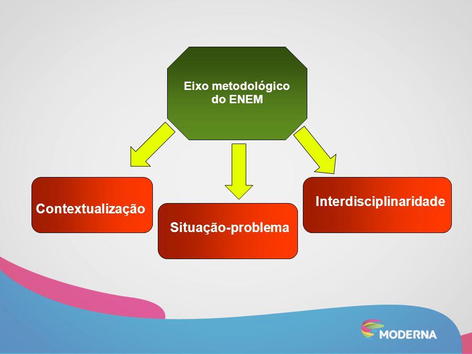 Eixo metodológico do ENEM Situação-problema Interdisciplinaridade Contextualização