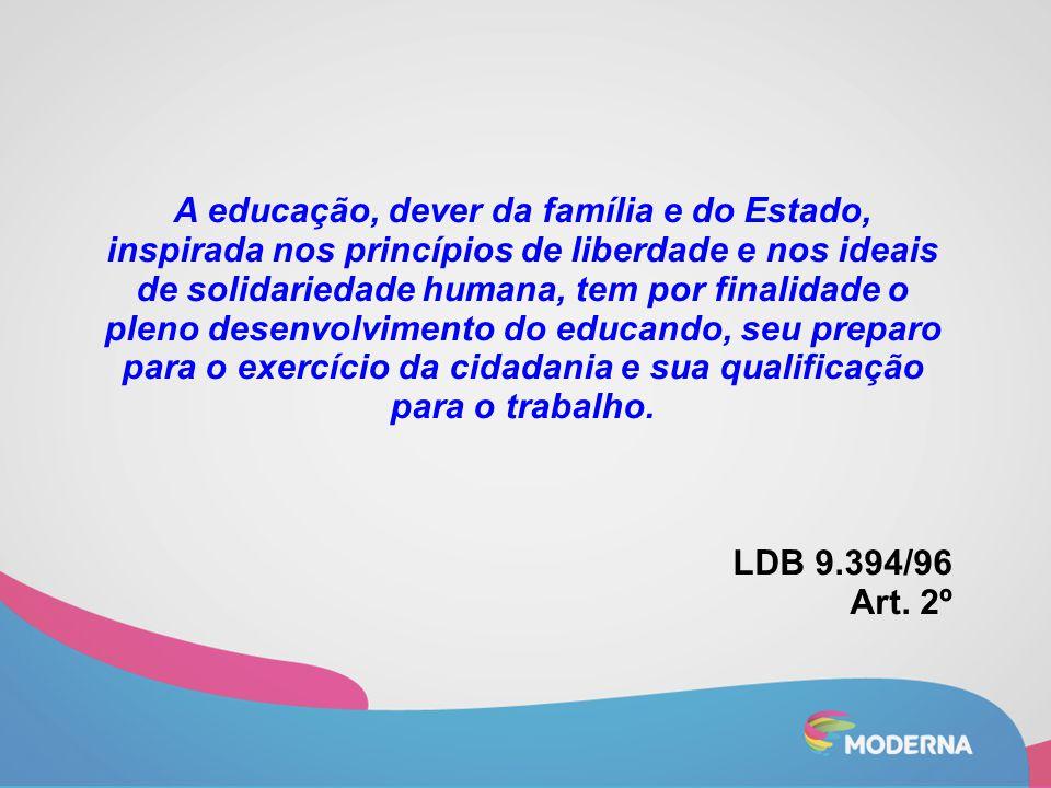 A educação, dever da família e do Estado, inspirada nos princípios de liberdade e nos ideais de solidariedade humana, tem por finalidade o pleno desen