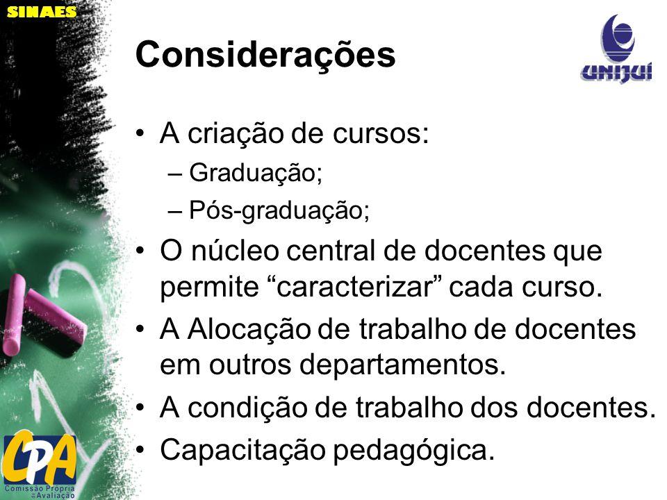 SINAES Considerações A criação de cursos: –Graduação; –Pós-graduação; O núcleo central de docentes que permite caracterizar cada curso.