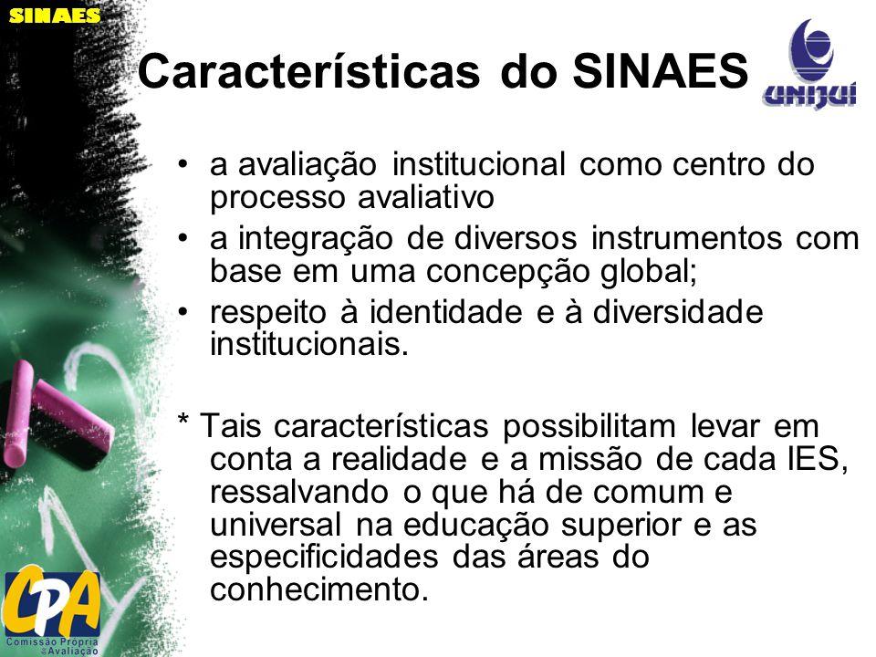 SINAES Características do SINAES a avaliação institucional como centro do processo avaliativo a integração de diversos instrumentos com base em uma concepção global; respeito à identidade e à diversidade institucionais.