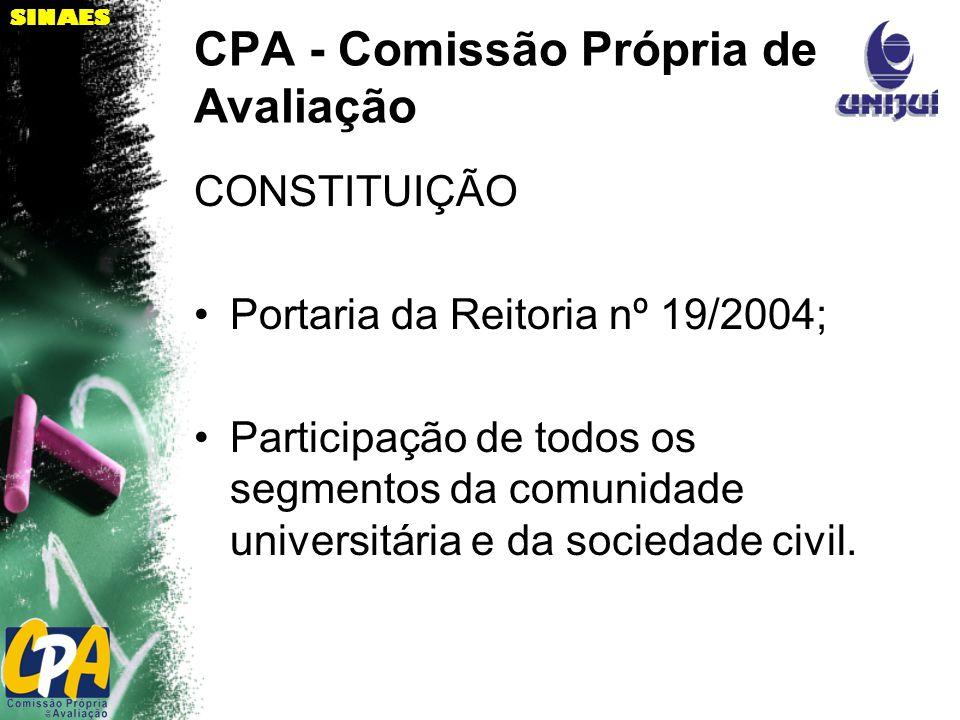 SINAES CPA - Comissão Própria de Avaliação CONSTITUIÇÃO Portaria da Reitoria nº 19/2004; Participação de todos os segmentos da comunidade universitária e da sociedade civil.