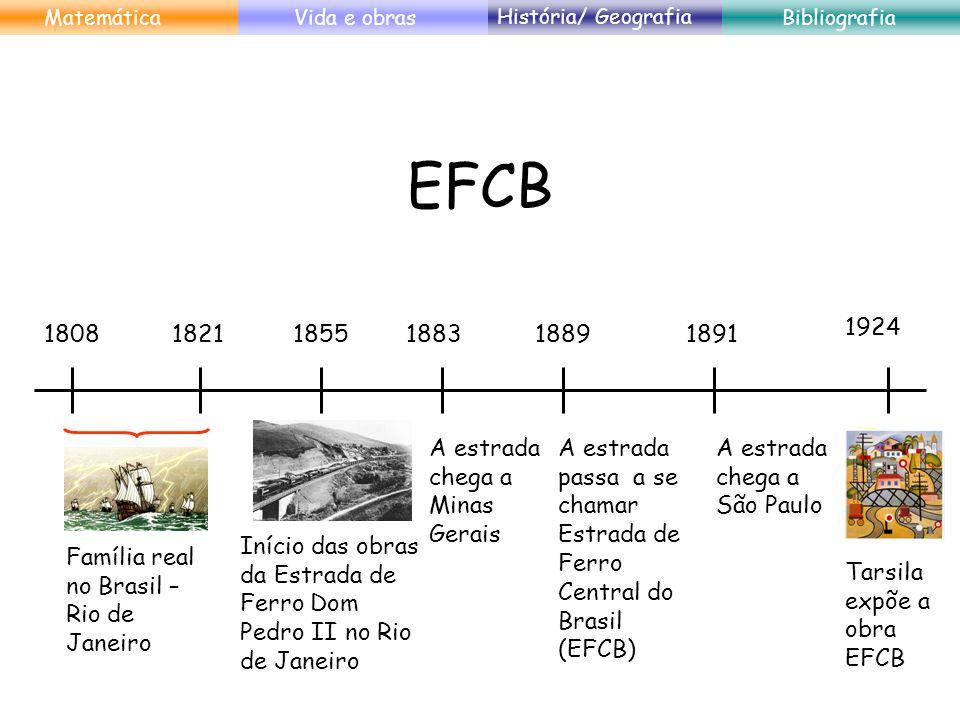 EFCB 18081821 Família real no Brasil – Rio de Janeiro 1855 Início das obras da Estrada de Ferro Dom Pedro II no Rio de Janeiro 1883 A estrada chega a