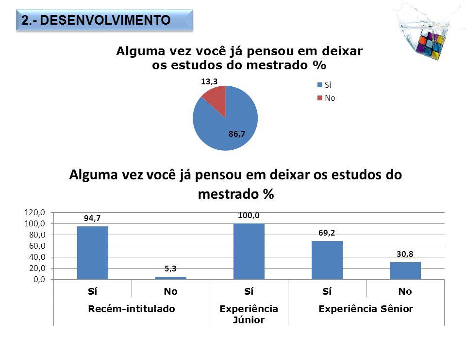 2.- DESENVOLVIMENTO