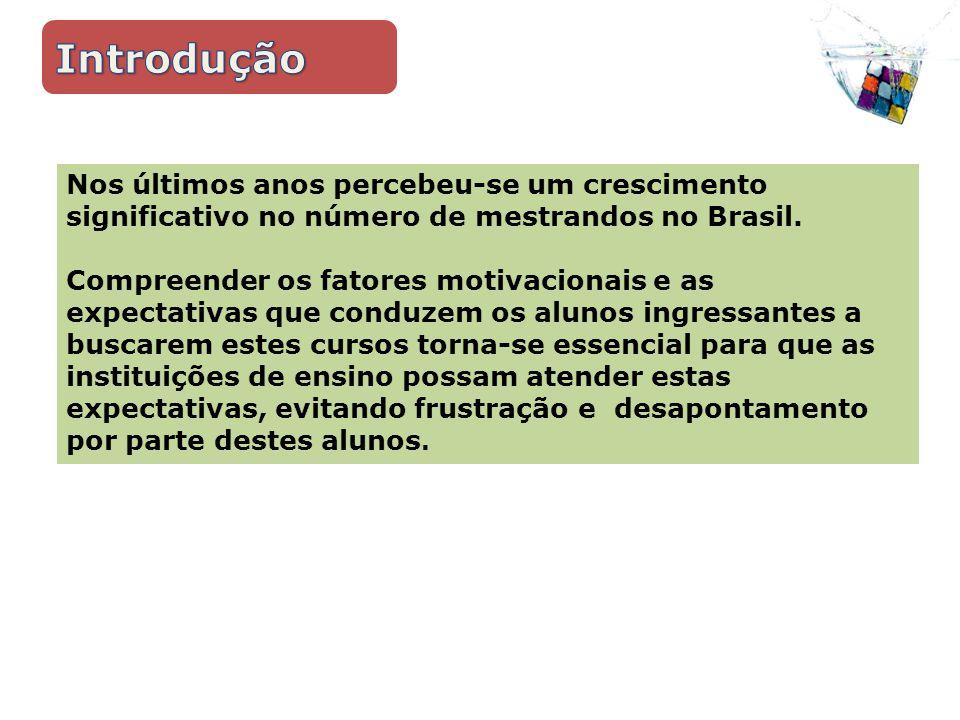Nos últimos anos percebeu-se um crescimento significativo no número de mestrandos no Brasil.