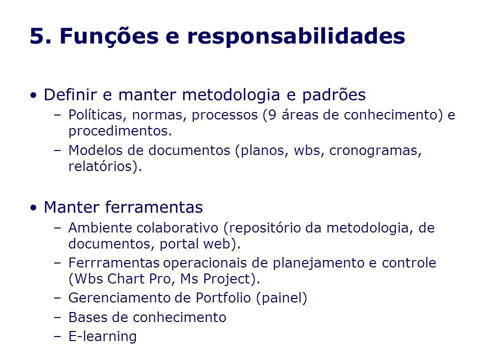 5. Funções e responsabilidades Definir e manter metodologia e padrões –Políticas, normas, processos (9 áreas de conhecimento) e procedimentos. –Modelo