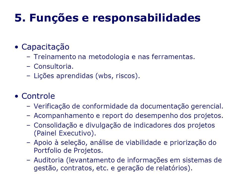 5.Funções e responsabilidades Capacitação –Treinamento na metodologia e nas ferramentas.