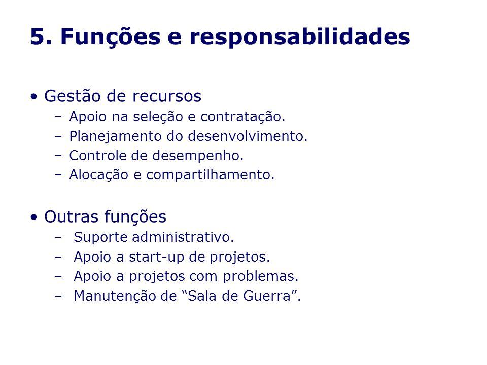 5. Funções e responsabilidades Gestão de recursos –Apoio na seleção e contratação. –Planejamento do desenvolvimento. –Controle de desempenho. –Alocaçã