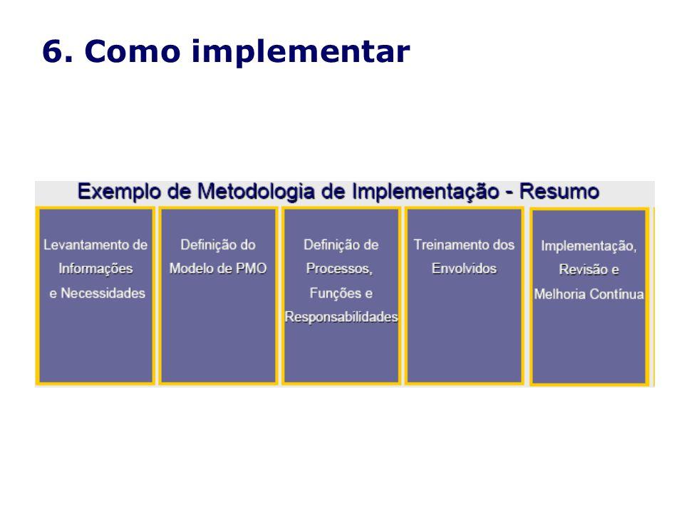 6. Como implementar