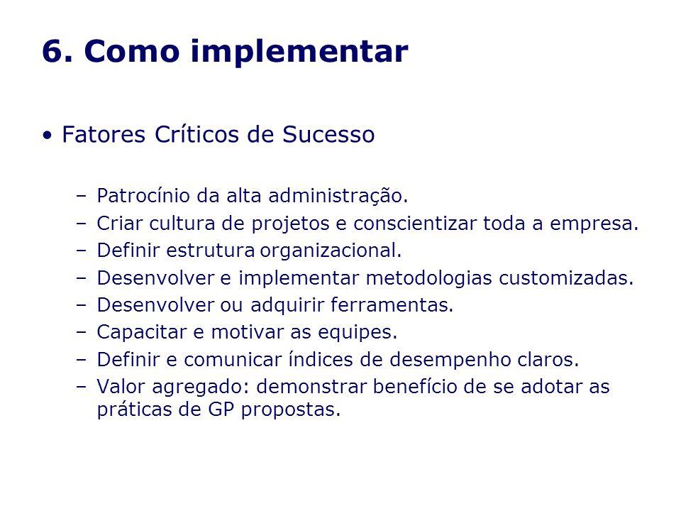 Fatores Críticos de Sucesso –Patrocínio da alta administração. –Criar cultura de projetos e conscientizar toda a empresa. –Definir estrutura organizac