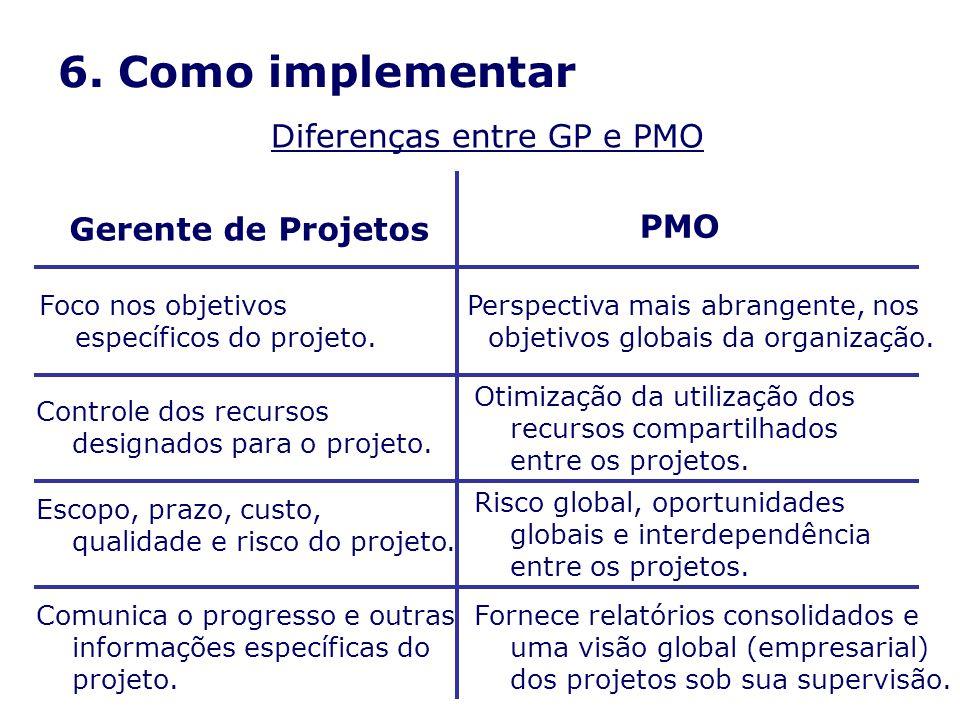 6. Como implementar Diferenças entre GP e PMO Gerente de Projetos PMO Foco nos objetivos específicos do projeto. Perspectiva mais abrangente, nos obje