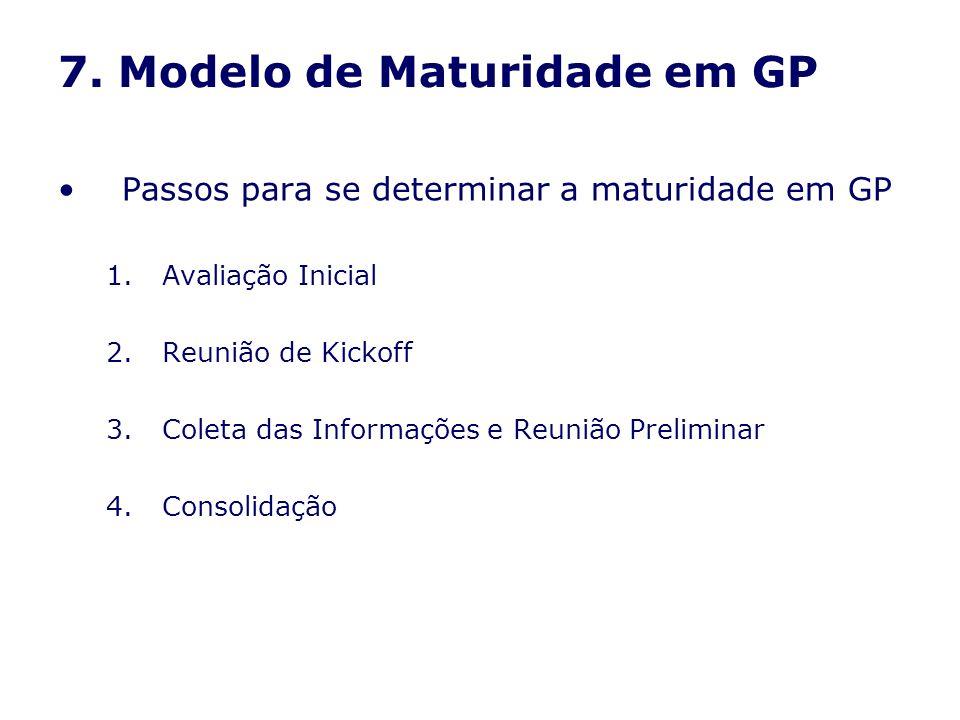 7. Modelo de Maturidade em GP Passos para se determinar a maturidade em GP 1.Avaliação Inicial 2.Reunião de Kickoff 3.Coleta das Informações e Reunião