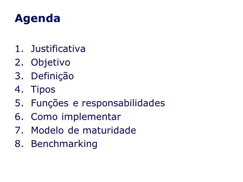 Agenda 1.Justificativa 2.Objetivo 3.Definição 4.Tipos 5.Funções e responsabilidades 6.Como implementar 7.Modelo de maturidade 8.Benchmarking