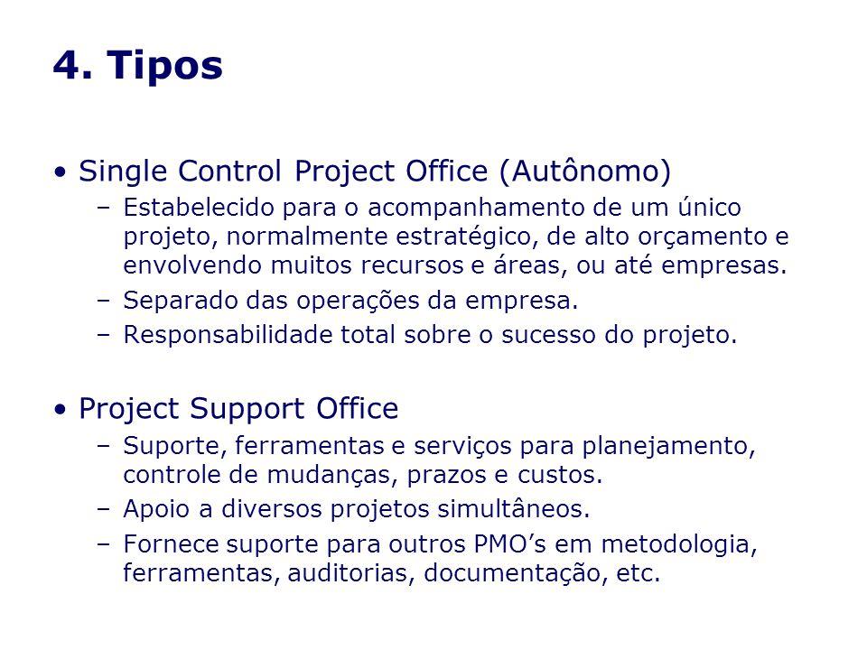 4. Tipos Single Control Project Office (Autônomo) –Estabelecido para o acompanhamento de um único projeto,normalmente estratégico, de alto orçamento e