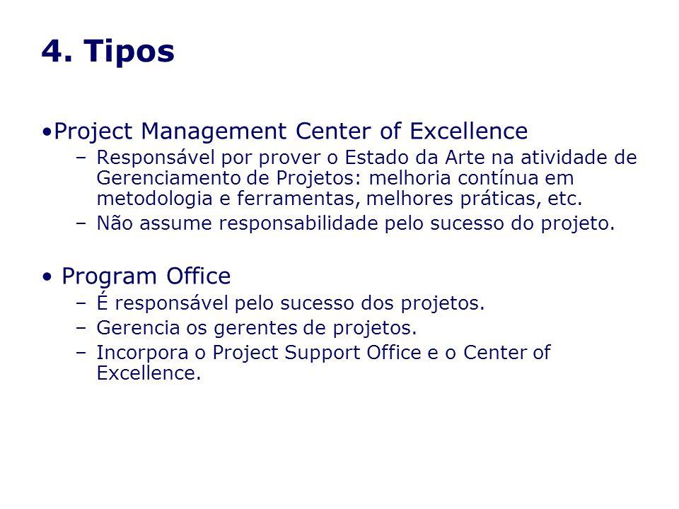 4. Tipos Project Management Center of Excellence –Responsável por prover o Estado da Arte na atividade de Gerenciamento de Projetos: melhoria contínua