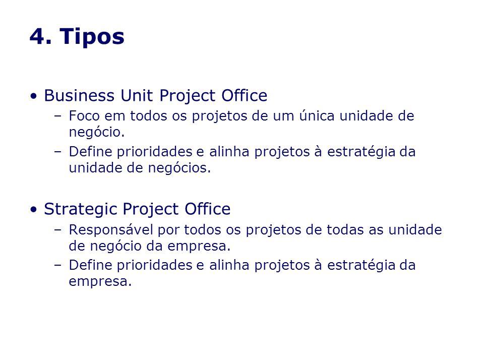 4. Tipos Business Unit Project Office –Foco em todos os projetos de um única unidade de negócio. –Define prioridades e alinha projetos à estratégia da
