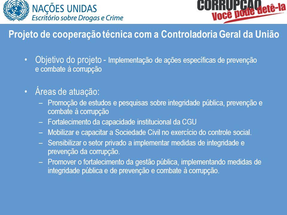 Carta acordo CONACI - UNODC Objetivo do projeto – Viabilizar intercâmbio de dados e de informações entre os órgãos estaduais públicos de controle interno.