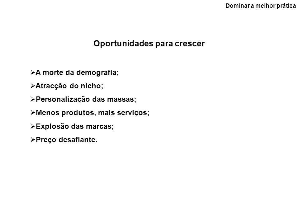Oportunidades para crescer A morte da demografia; Atracção do nicho; Personalização das massas; Menos produtos, mais serviços; Explosão das marcas; Pr