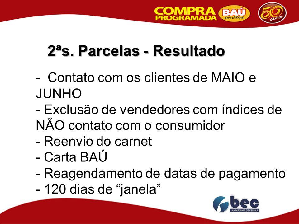 2ªs. Parcelas - Resultado - Contato com os clientes de MAIO e JUNHO - Exclusão de vendedores com índices de NÃO contato com o consumidor - Reenvio do
