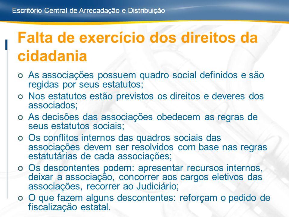 Escritório Central de Arrecadação e Distribuição Falta de exercício dos direitos da cidadania As associações possuem quadro social definidos e são reg