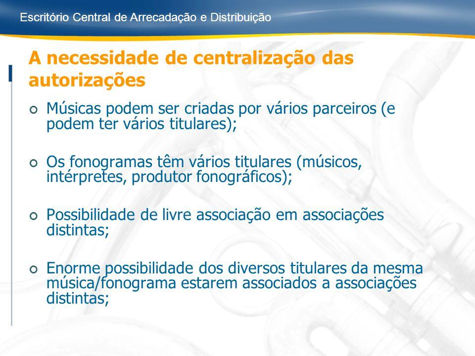 Escritório Central de Arrecadação e Distribuição A necessidade de centralização das autorizações Músicas podem ser criadas por vários parceiros (e pod