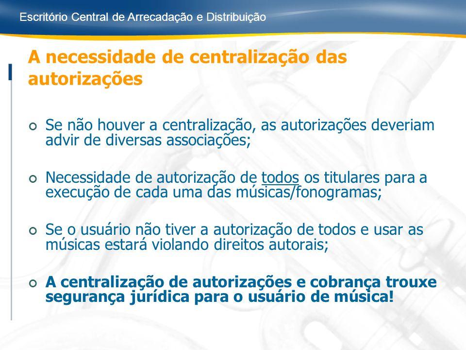 Escritório Central de Arrecadação e Distribuição A necessidade de centralização das autorizações Se não houver a centralização, as autorizações deveri