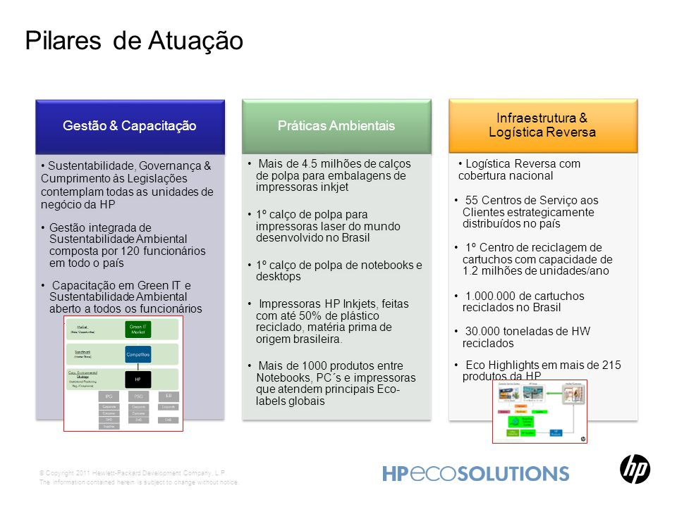 © Copyright 2011 Hewlett-Packard Development Company, L.P. The information contained herein is subject to change without notice. Pilares de Atuação Ge