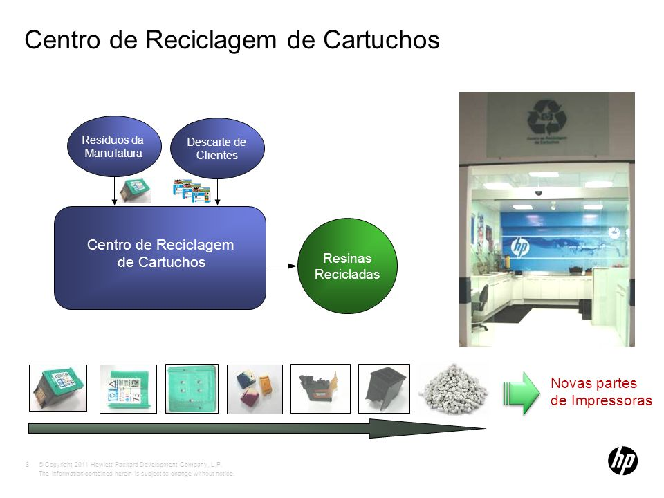 © Copyright 2011 Hewlett-Packard Development Company, L.P. The information contained herein is subject to change without notice. Centro de Reciclagem
