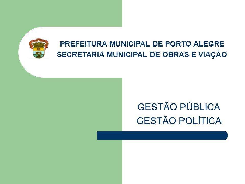 GESTÃO PÚBLICA GESTÃO POLÍTICA PREFEITURA MUNICIPAL DE PORTO ALEGRE SECRETARIA MUNICIPAL DE OBRAS E VIAÇÃO