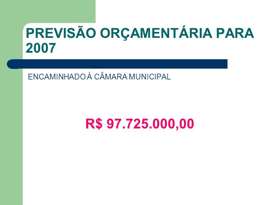 PREVISÃO ORÇAMENTÁRIA PARA 2007 ENCAMINHADO À CÂMARA MUNICIPAL R$ 97.725.000,00